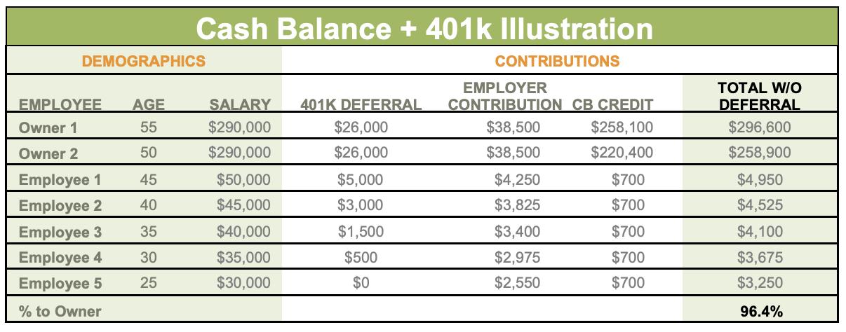 cash balance chart